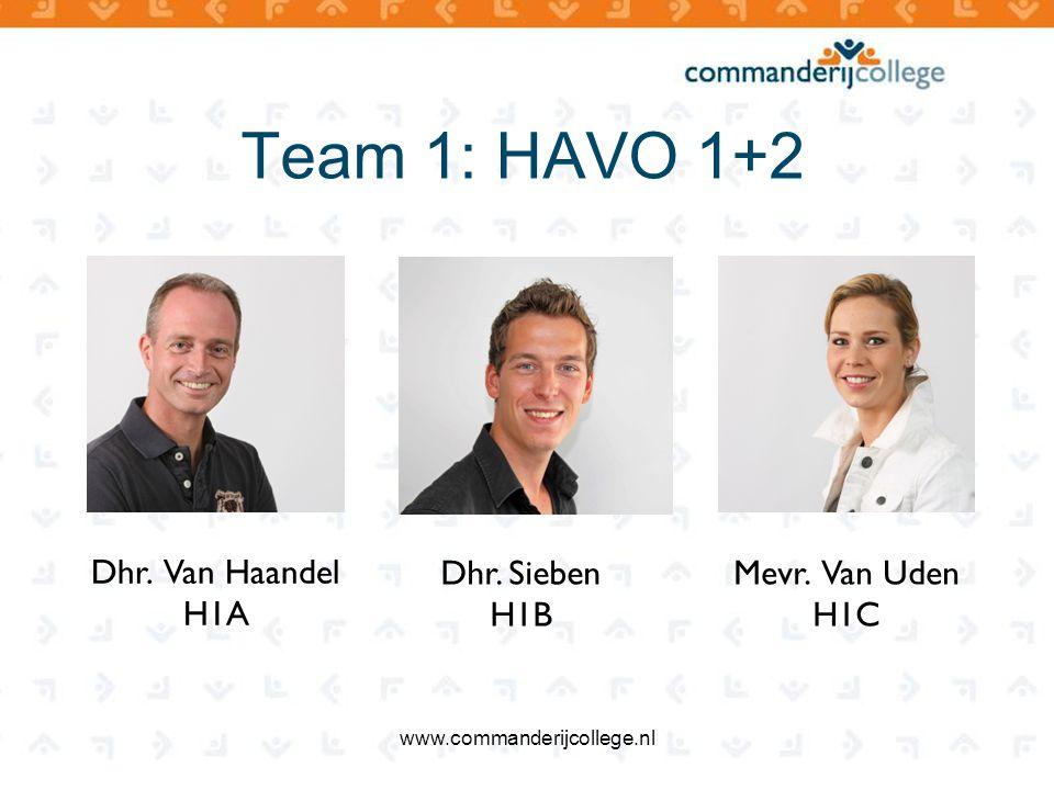 Team 1: HAVO 1+2 Dhr. Van Haandel H1A Dhr. Sieben H1B Mevr. Van Uden