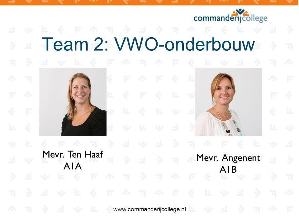 Team 2: VWO-onderbouw Mevr. Ten Haaf Mevr. Angenent A1A A1B