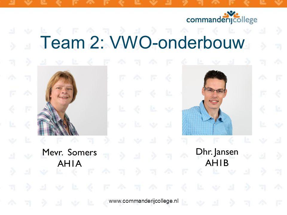 Team 2: VWO-onderbouw Mevr. Somers Dhr. Jansen AH1A AH1B