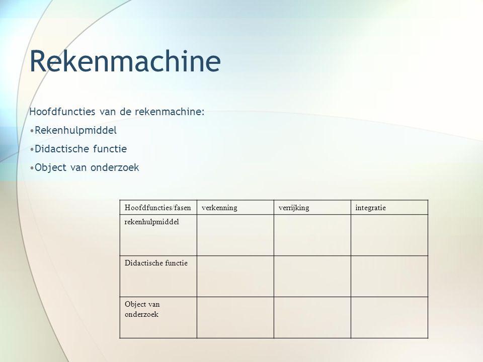 Rekenmachine Hoofdfuncties van de rekenmachine: Rekenhulpmiddel