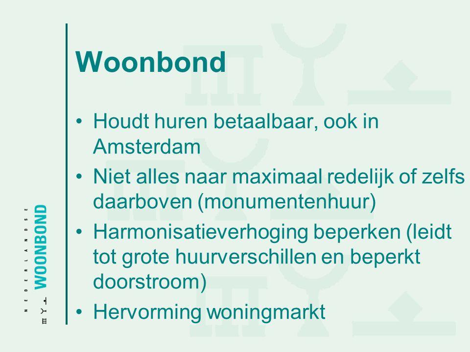 Woonbond Houdt huren betaalbaar, ook in Amsterdam