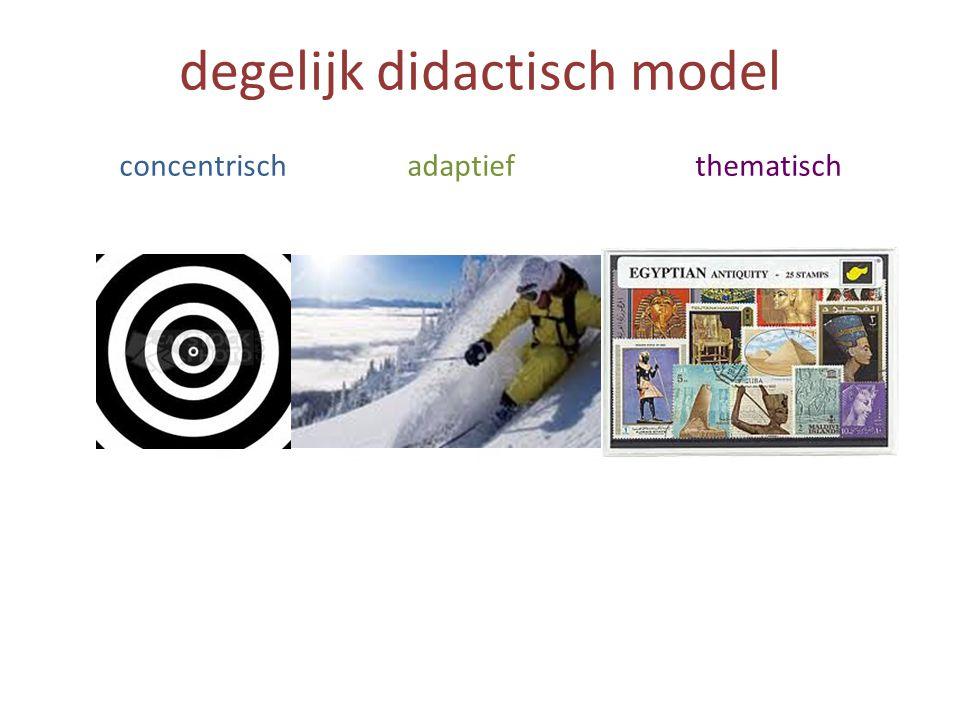 degelijk didactisch model
