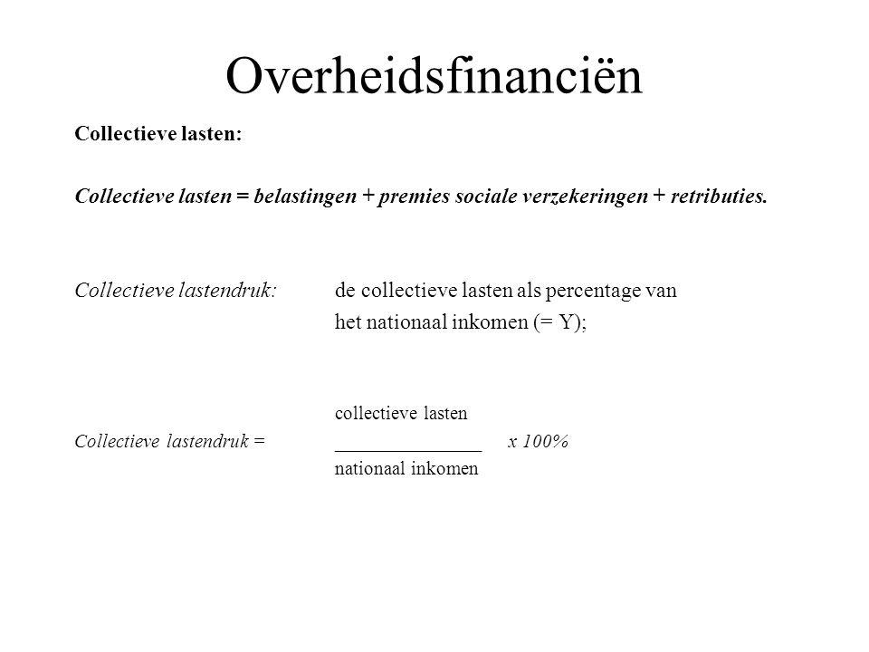 Overheidsfinanciën Collectieve lasten: