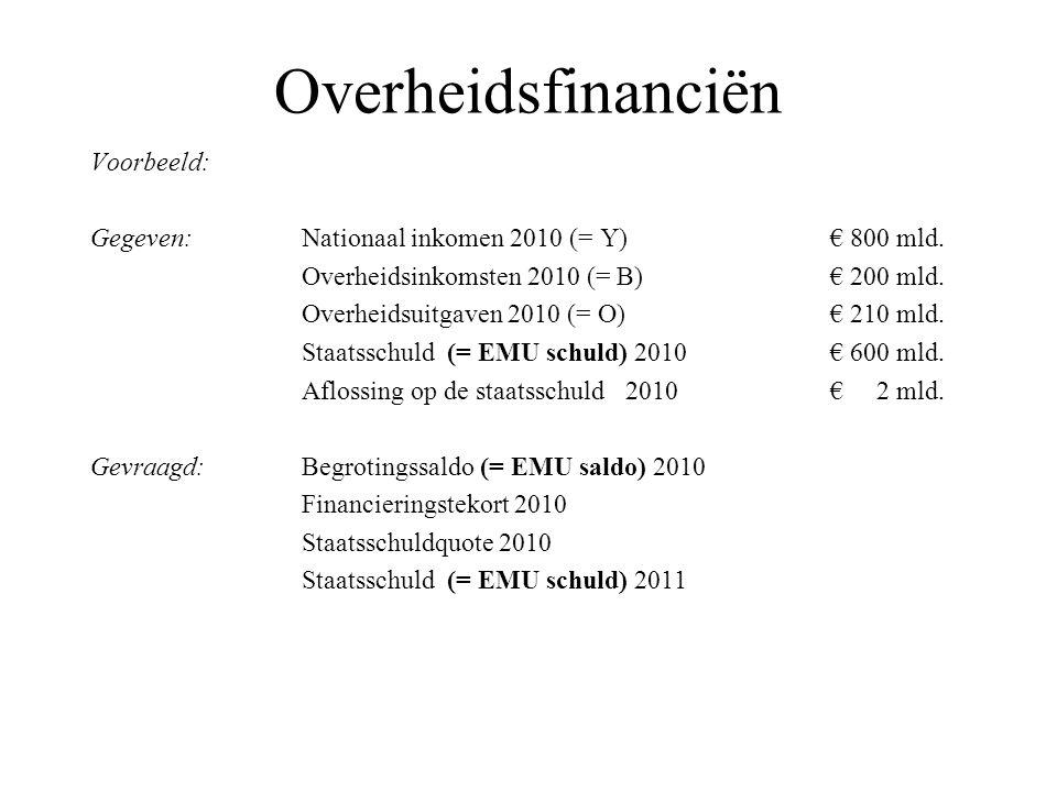 Overheidsfinanciën Voorbeeld: