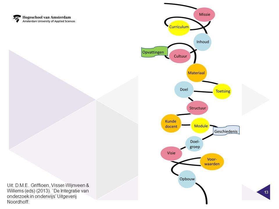 Uit: D. M. E. Griffioen, Visser-Wijnveen & Willems (eds) (2013)