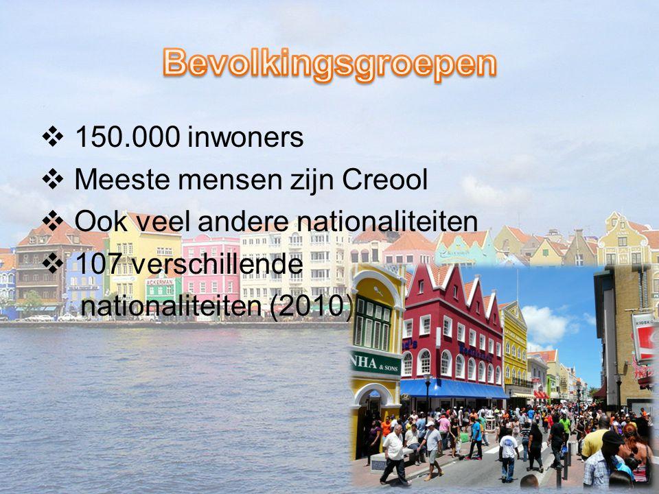 Bevolkingsgroepen 150.000 inwoners Meeste mensen zijn Creool
