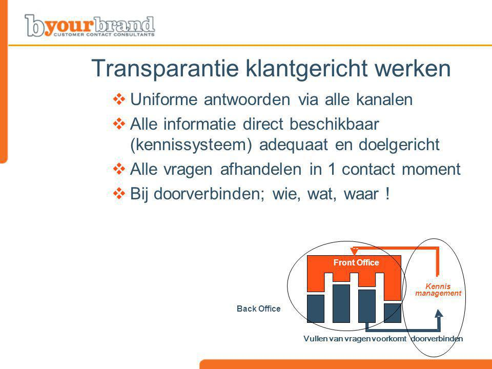 Transparantie klantgericht werken