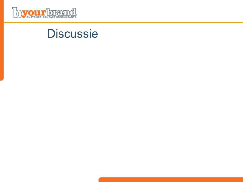 Discussie Bedrijfsproces-klantproces 3 punten max ROI