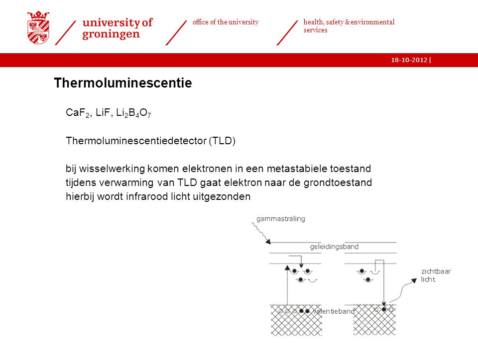 Thermoluminescentie CaF2, LiF, Li2B4O7
