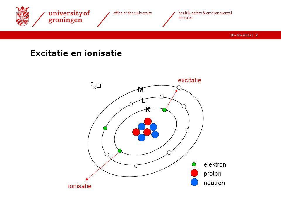 Excitatie en ionisatie