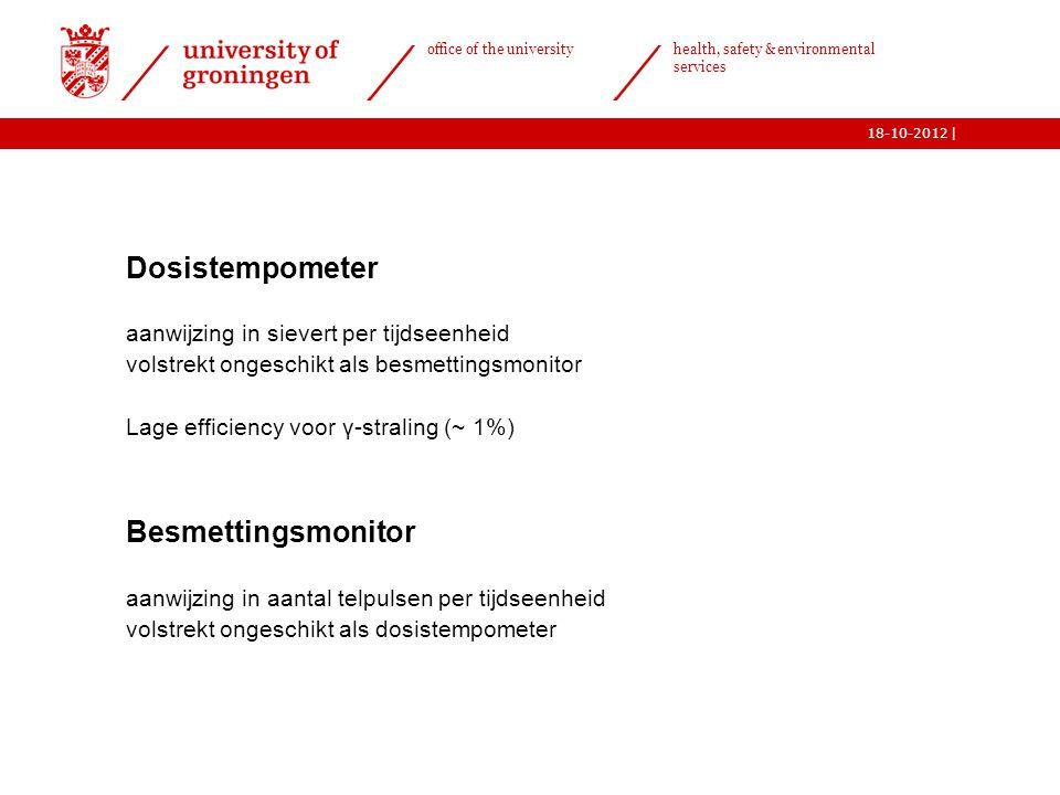 Dosistempometer Besmettingsmonitor