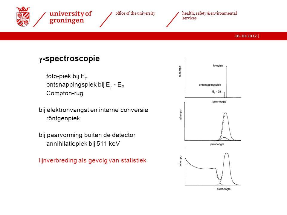 -spectroscopie foto-piek bij E ontsnappingspiek bij E - EX