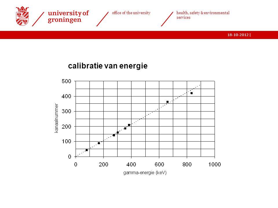 calibratie van energie