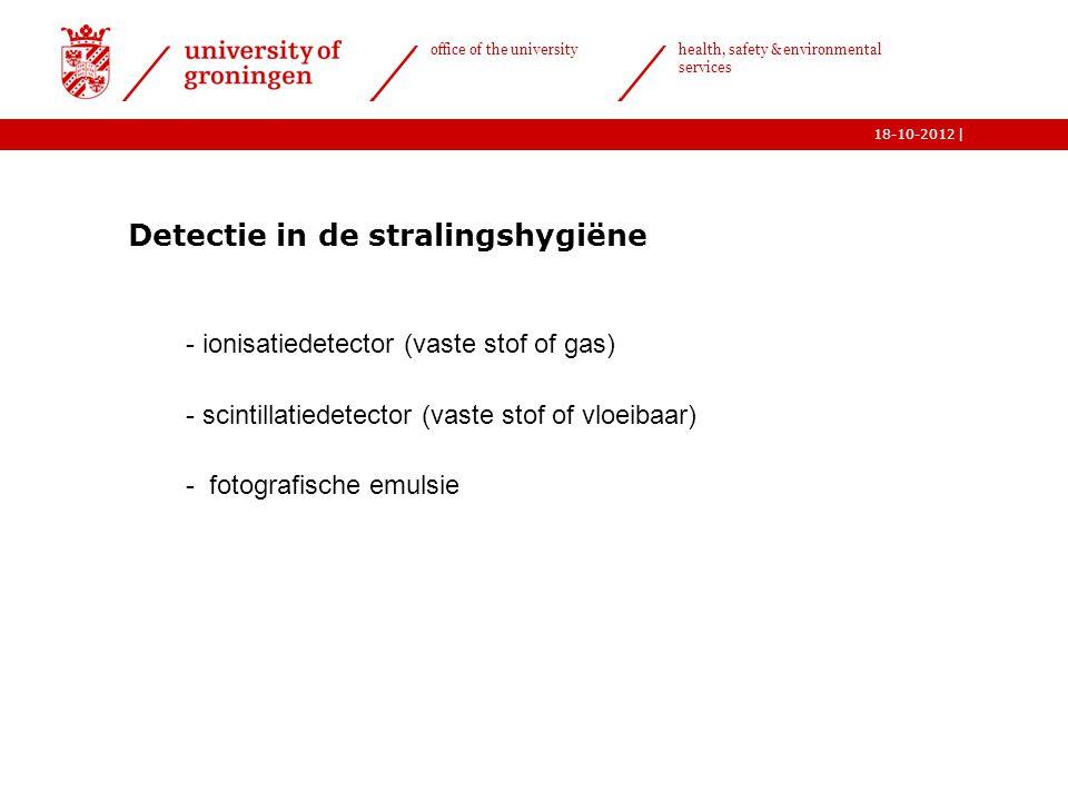 Detectie in de stralingshygiëne