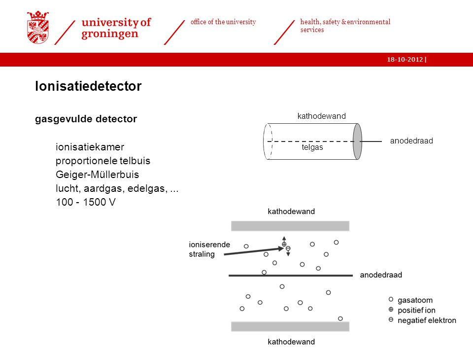 Ionisatiedetector gasgevulde detector ionisatiekamer