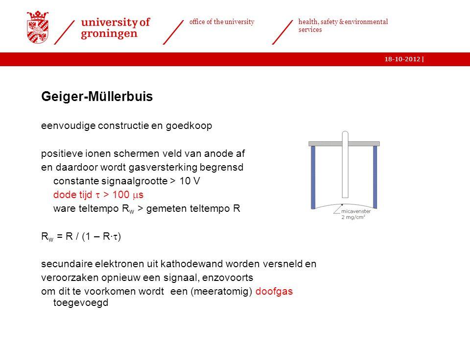 Geiger-Müllerbuis eenvoudige constructie en goedkoop