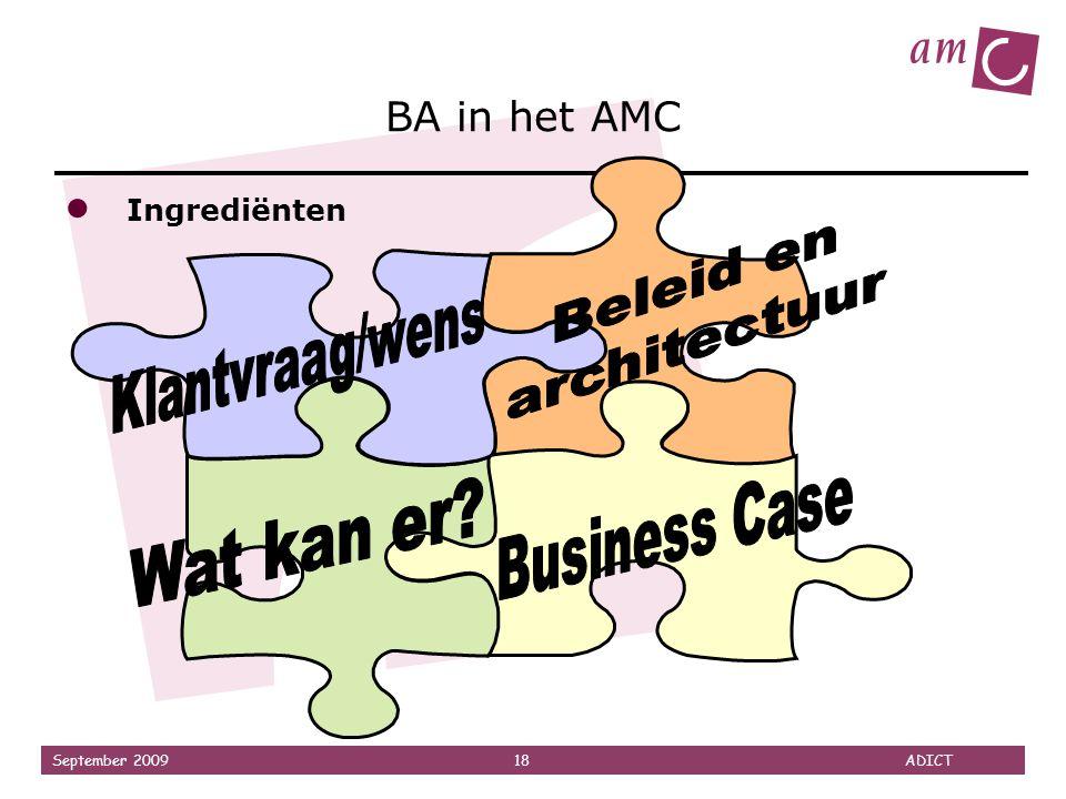 BA in het AMC Beleid en architectuur Klantvraag/wens Business Case