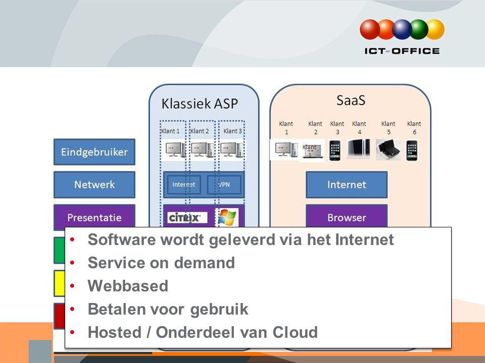 Software wordt geleverd via het Internet