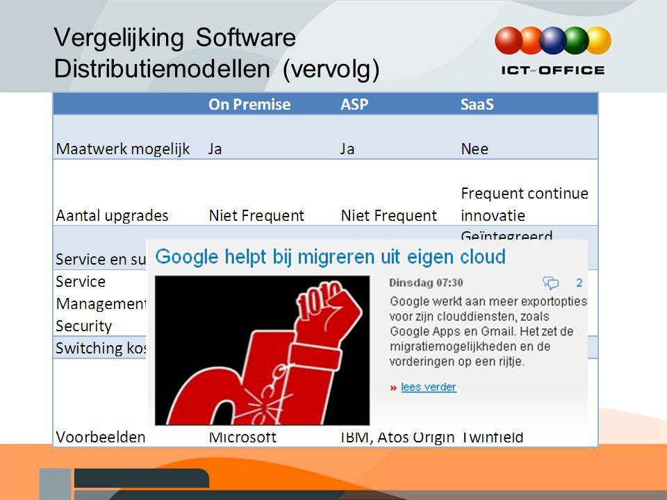 Vergelijking Software Distributiemodellen (vervolg)
