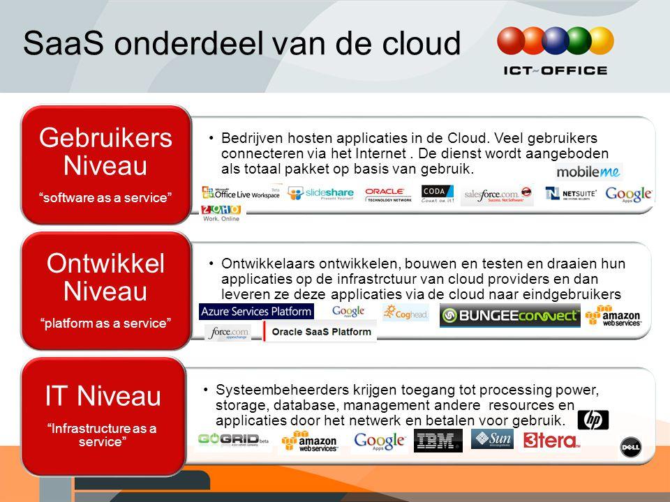 SaaS onderdeel van de cloud