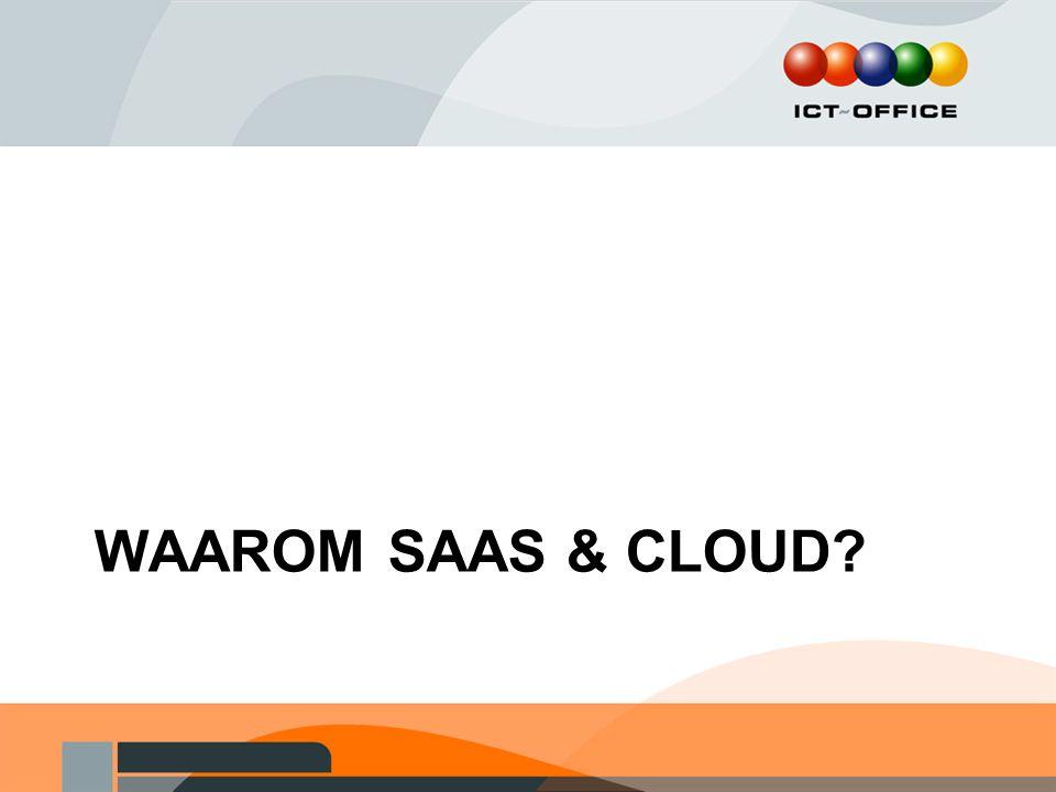Waarom SaaS & Cloud