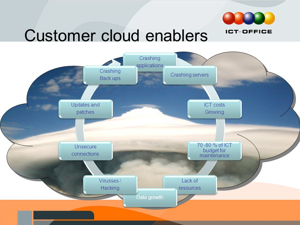 Customer cloud enablers