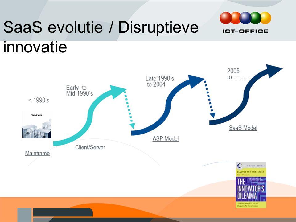 SaaS evolutie / Disruptieve innovatie