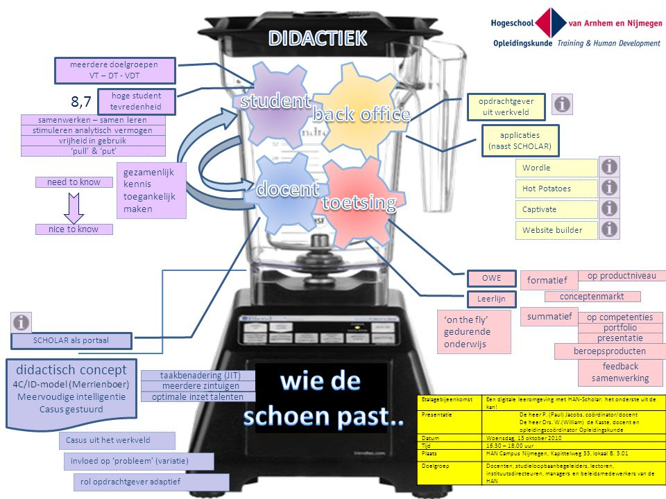 wie de schoen past.. DIDACTIEK student back office docent toetsing 8,7