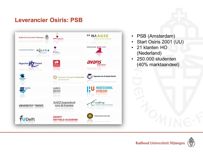 Leverancier Osiris: PSB