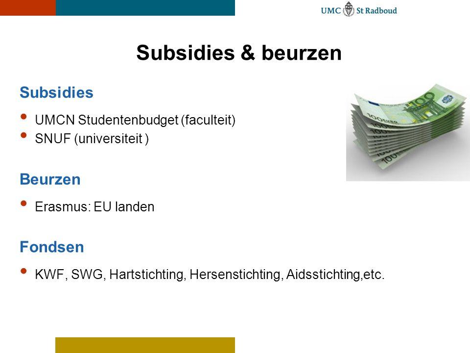Subsidies & beurzen Subsidies Beurzen Fondsen