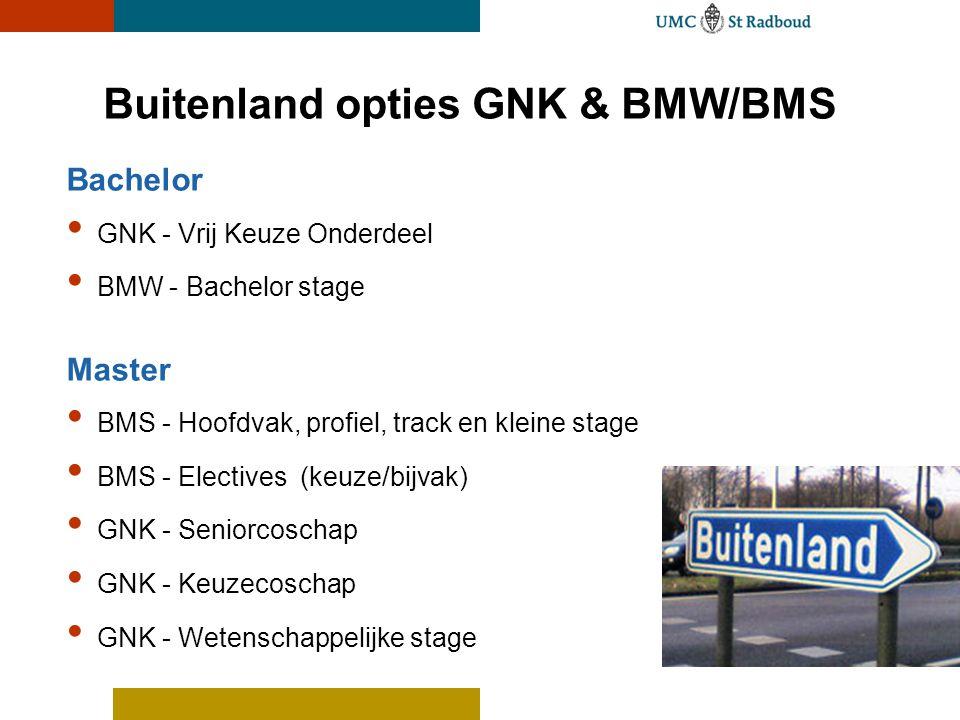Buitenland opties GNK & BMW/BMS
