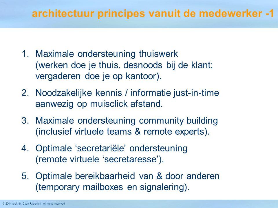 architectuur principes vanuit de medewerker -1