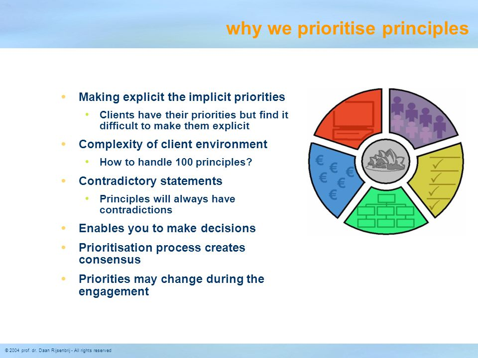 why we prioritise principles