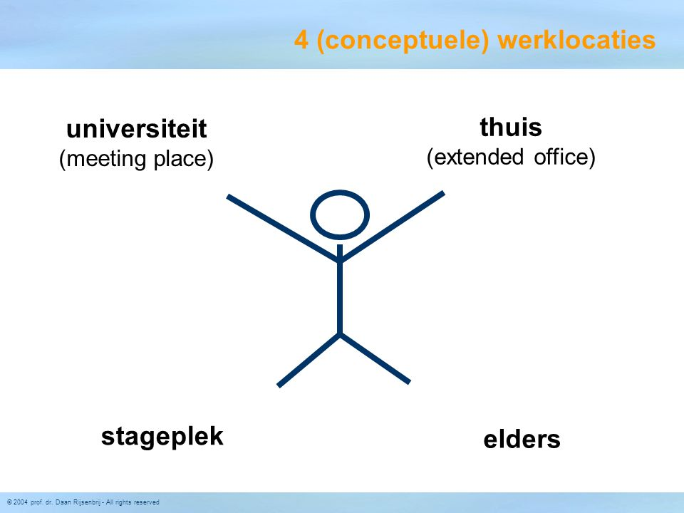 4 (conceptuele) werklocaties