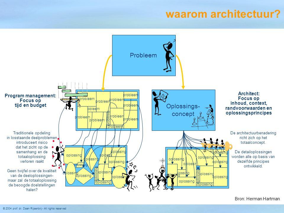 Focus op inhoud, context, randvoorwaarden en oplossingsprincipes