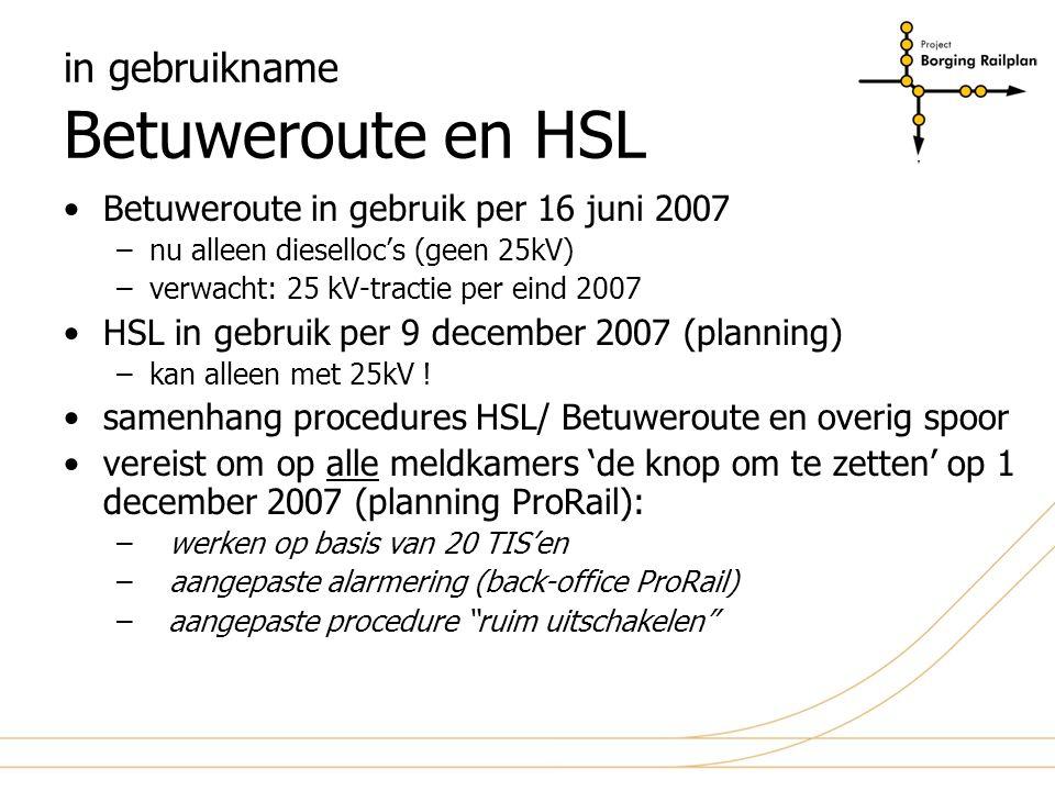 in gebruikname Betuweroute en HSL