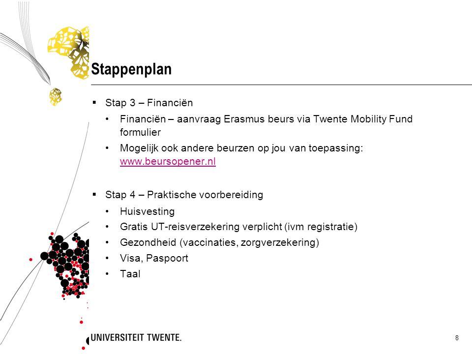 Stappenplan Stap 3 – Financiën