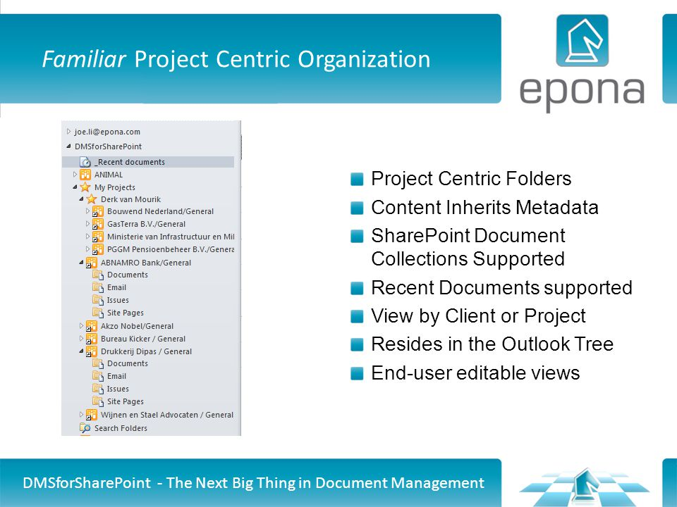 Familiar Project Centric Organization