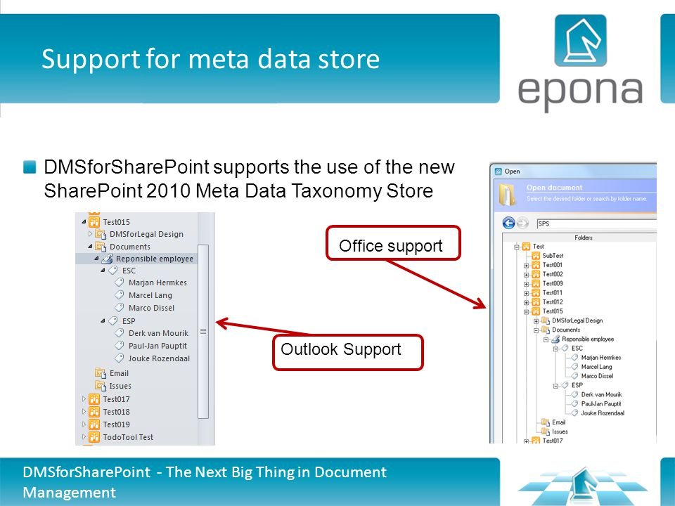 Support for meta data store
