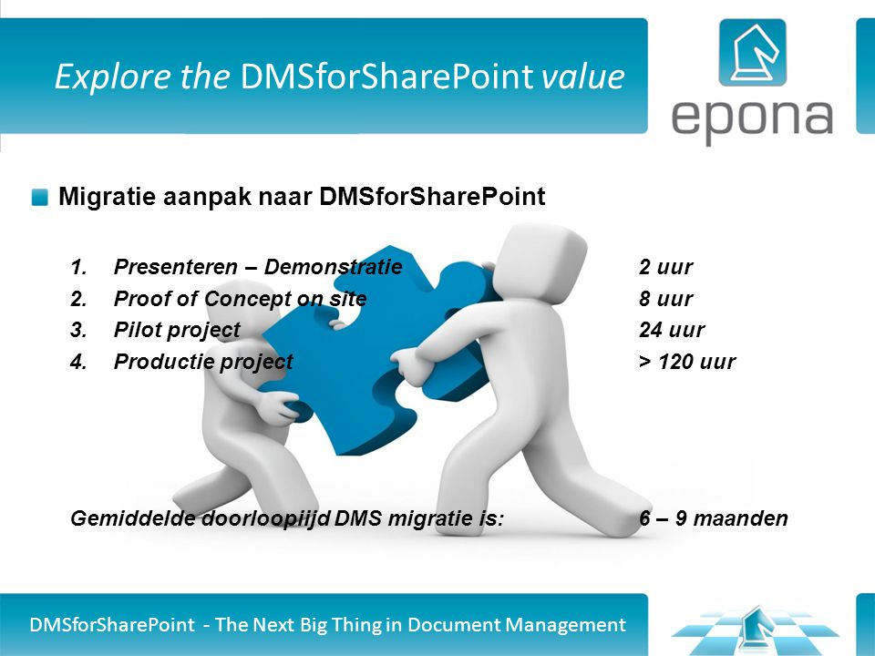 Explore the DMSforSharePoint value