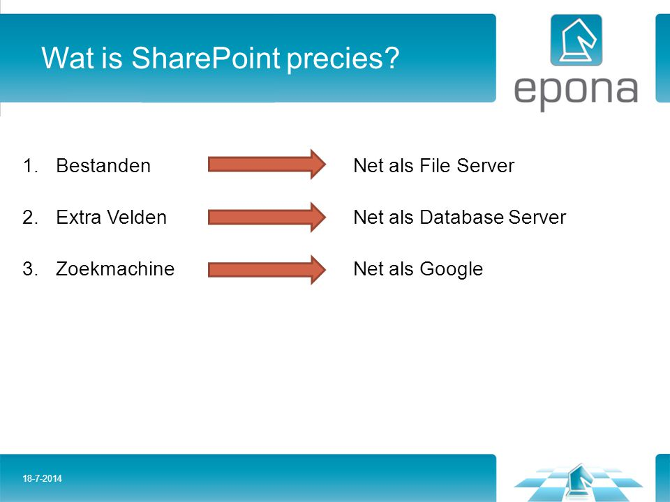 Wat is SharePoint precies