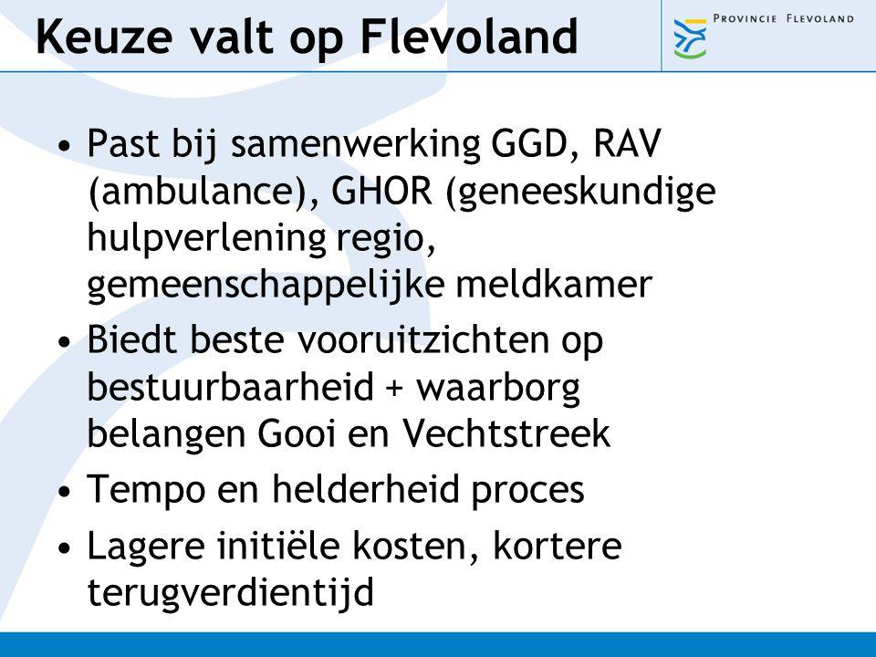 Keuze valt op Flevoland