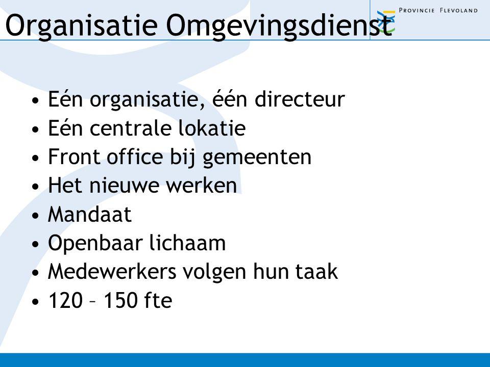 Organisatie Omgevingsdienst