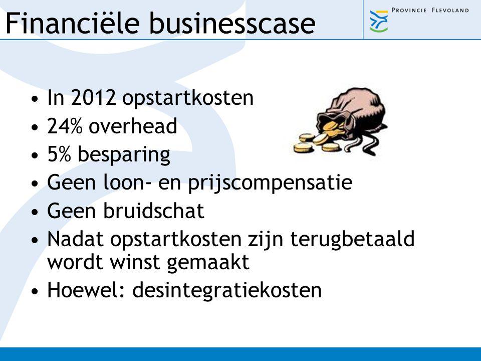 Financiële businesscase
