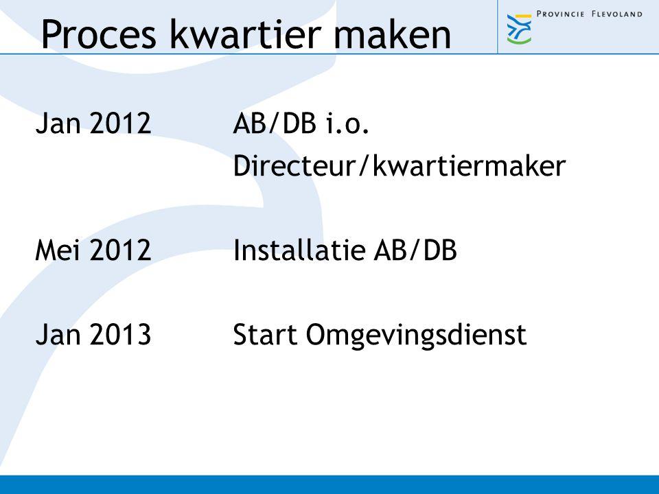 Proces kwartier maken Jan 2012 AB/DB i.o. Directeur/kwartiermaker