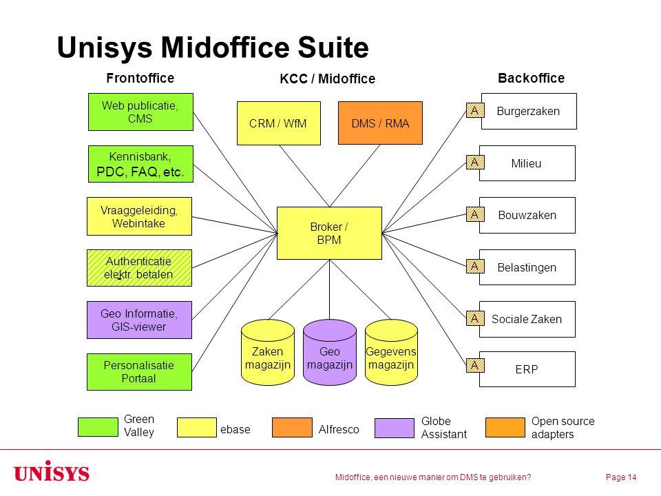 Unisys Midoffice Suite