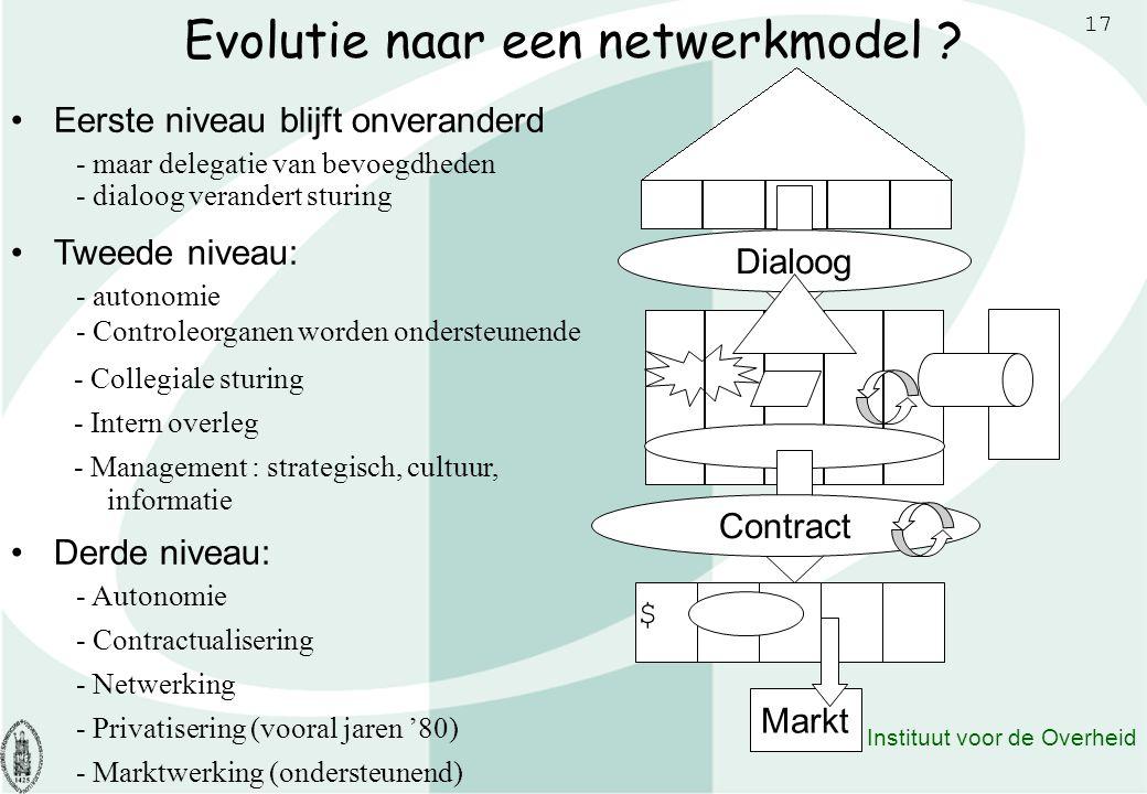 Evolutie naar een netwerkmodel