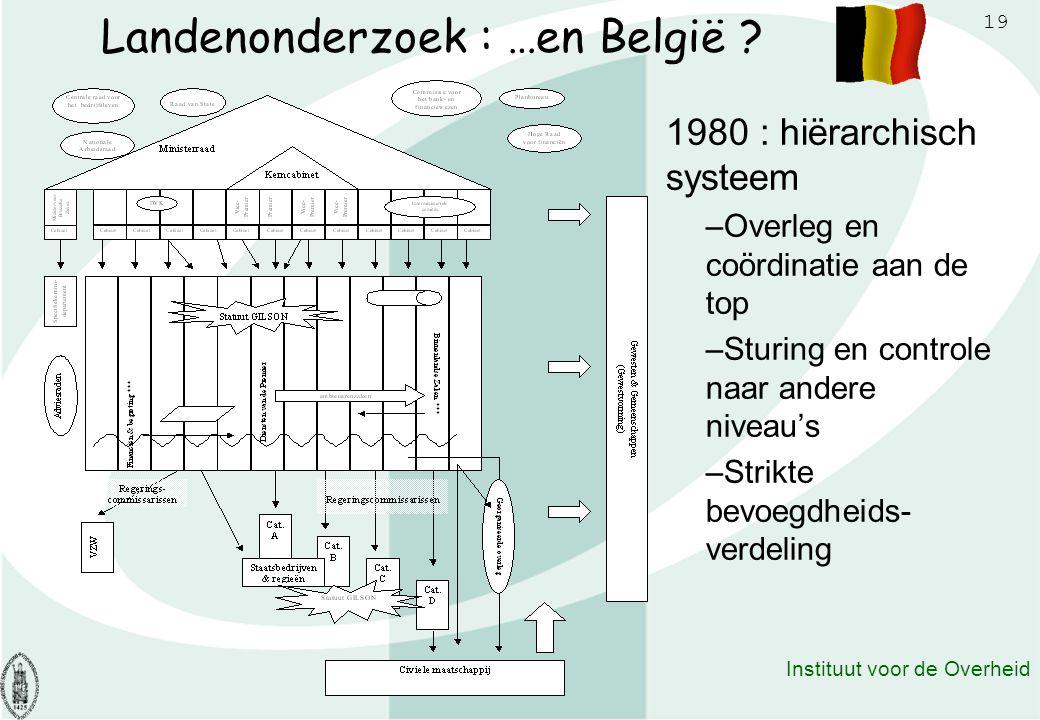 Landenonderzoek : …en België