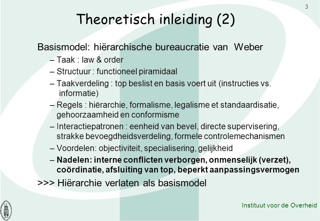 Theoretisch inleiding (2)