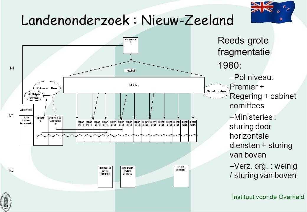 Landenonderzoek : Nieuw-Zeeland